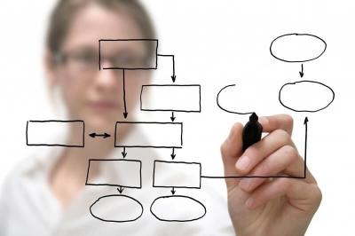 estructura básica de un sitio web